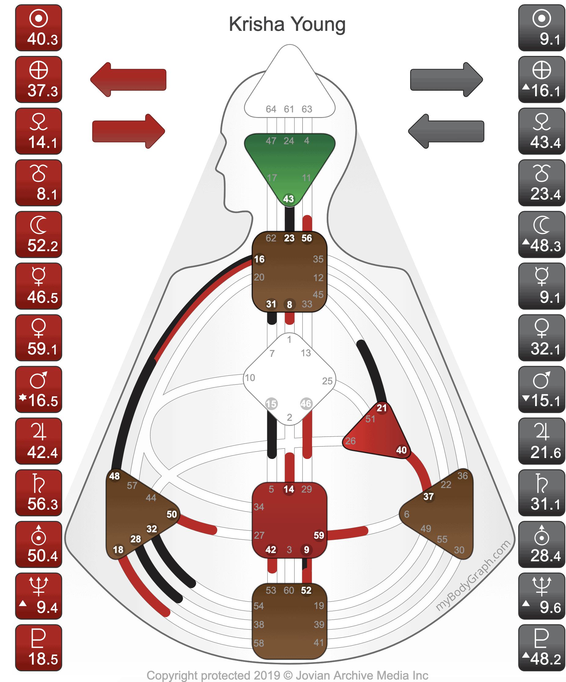 human-design-chart